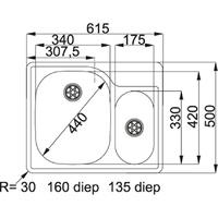 Franke CNX 260 Turbo plug incl. bakje